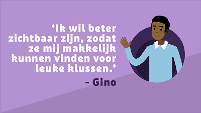 Gino keuzewijzer
